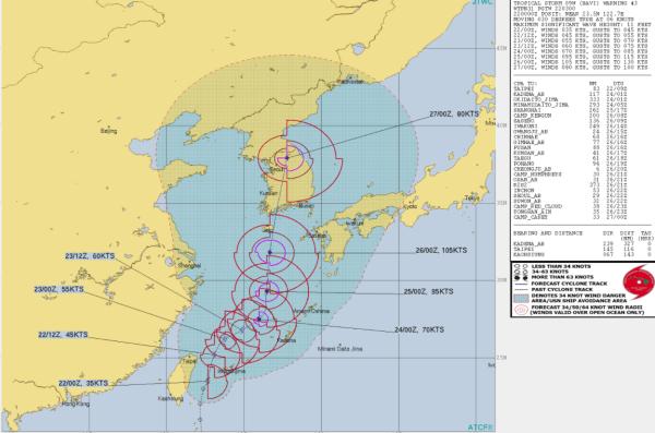 台風8号バービー進路予想(米軍)