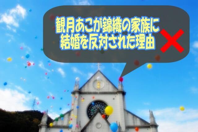 風船が飛ぶ教会